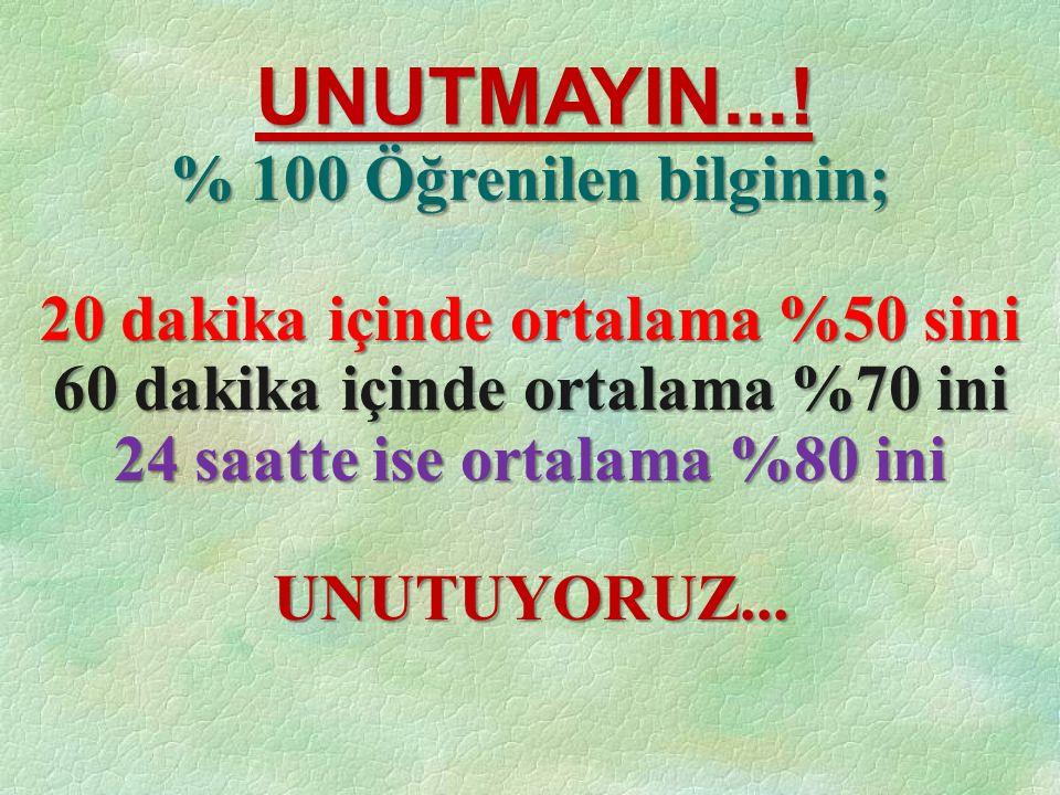 UNUTMAYIN...! % 100 Öğrenilen bilginin;