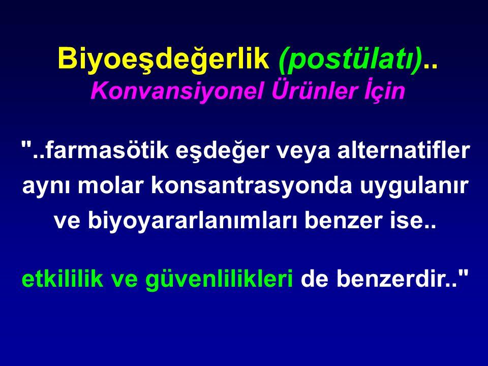 Biyoeşdeğerlik (postülatı)..