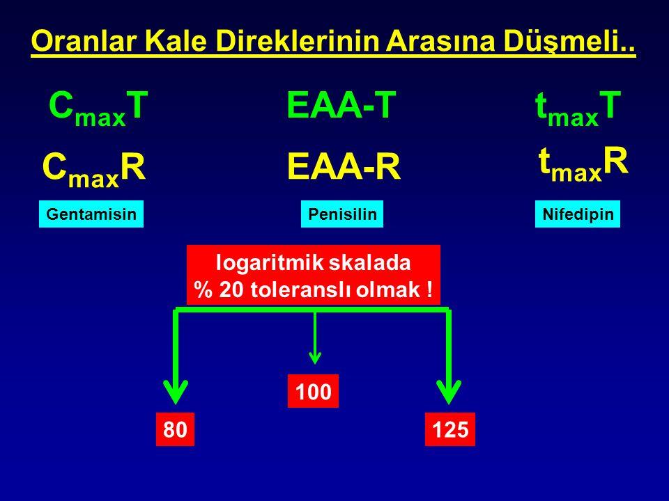 tmaxR CmaxT CmaxR tmaxT EAA-T EAA-R
