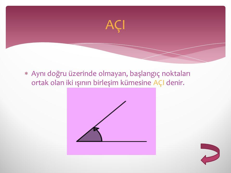 AÇI Aynı doğru üzerinde olmayan, başlangıç noktaları ortak olan iki ışının birleşim kümesine AÇI denir.