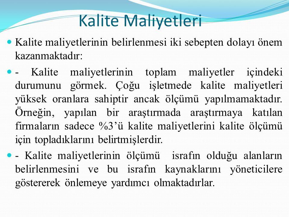 Kalite Maliyetleri Kalite maliyetlerinin belirlenmesi iki sebepten dolayı önem kazanmaktadır: