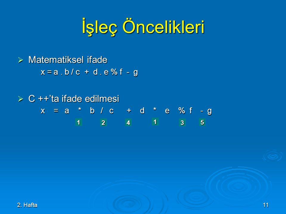 İşleç Öncelikleri Matematiksel ifade C ++'ta ifade edilmesi