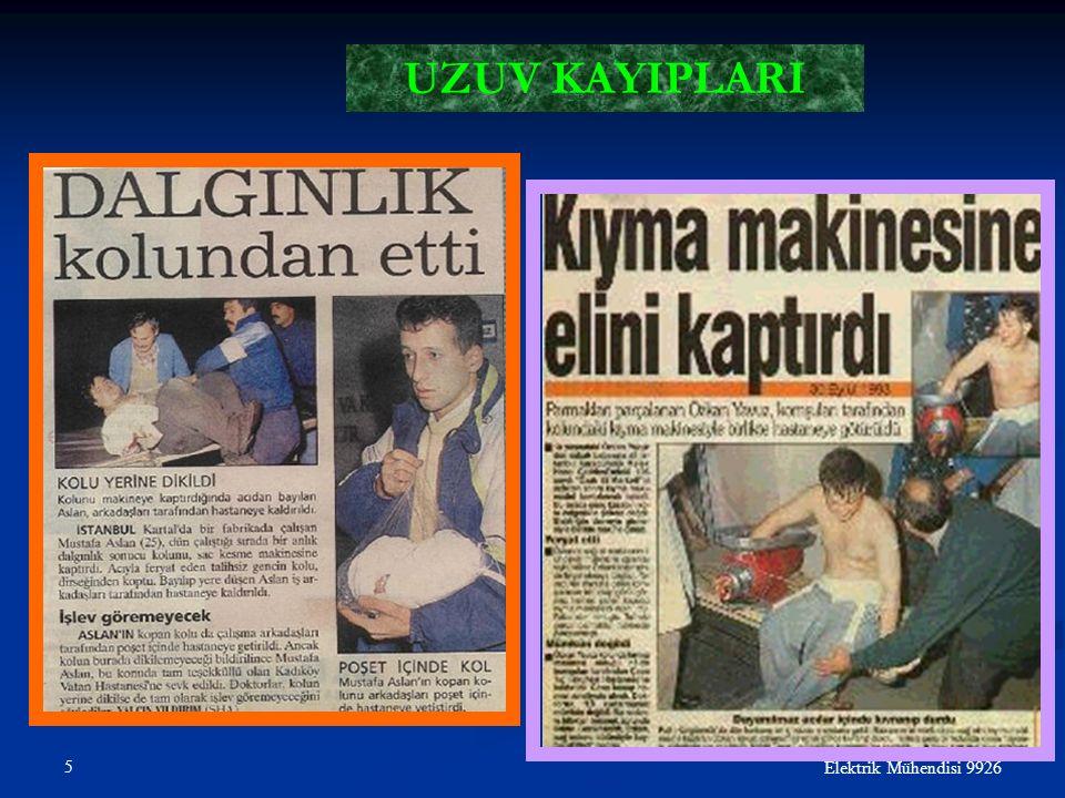 UZUV KAYIPLARI Hikmet Nurhan PARLAK Elektrik Mühendisi 9926