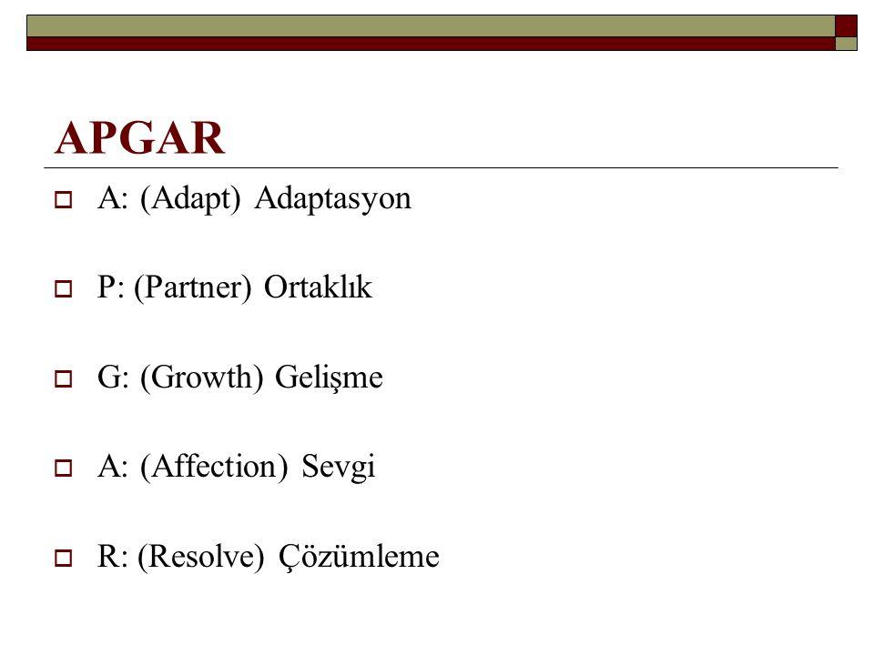 APGAR A: (Adapt) Adaptasyon P: (Partner) Ortaklık G: (Growth) Gelişme
