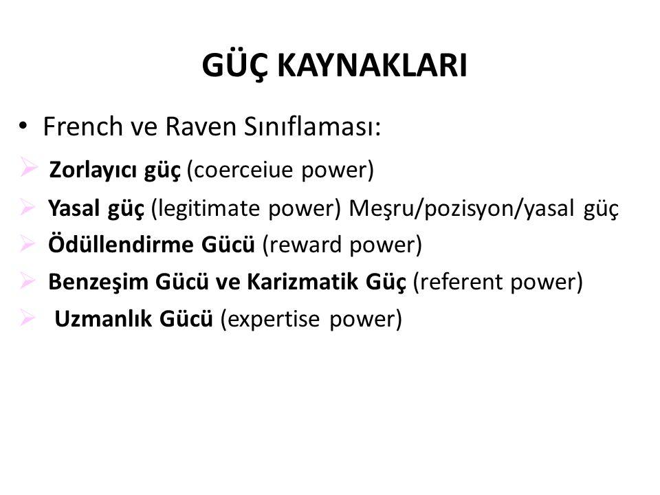 GÜÇ KAYNAKLARI French ve Raven Sınıflaması: