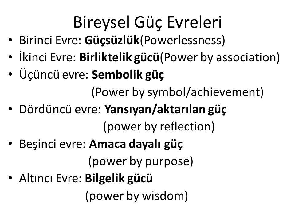 Bireysel Güç Evreleri Birinci Evre: Güçsüzlük(Powerlessness)