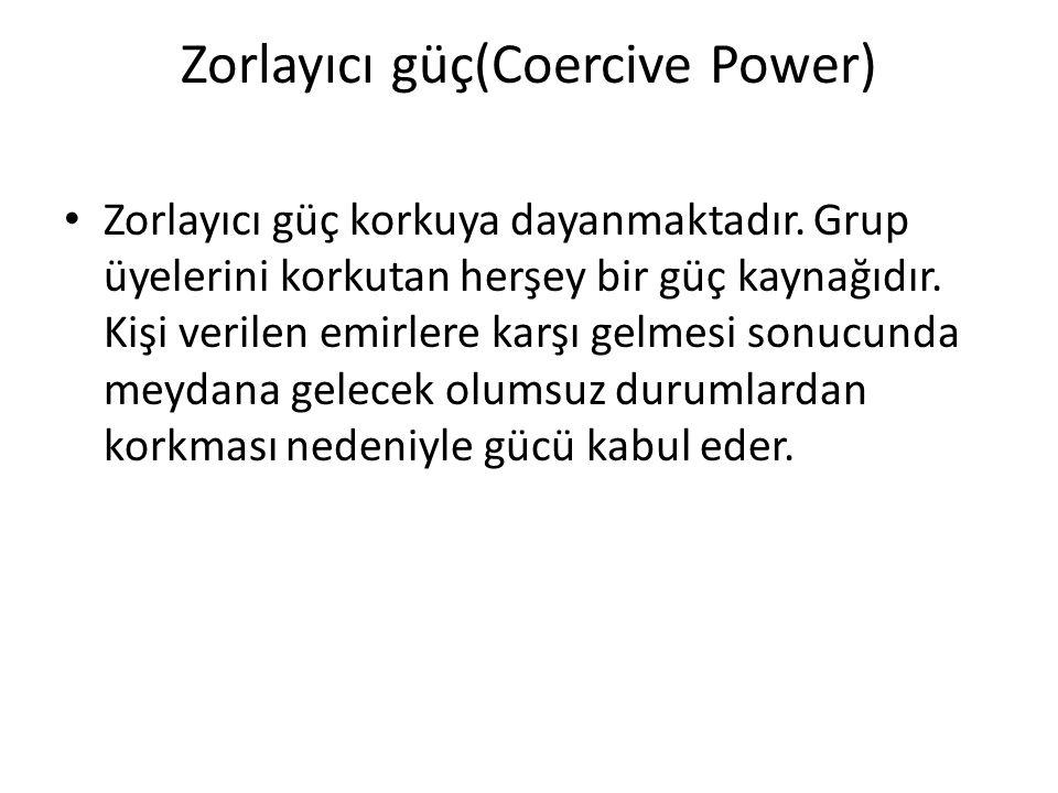 Zorlayıcı güç(Coercive Power)