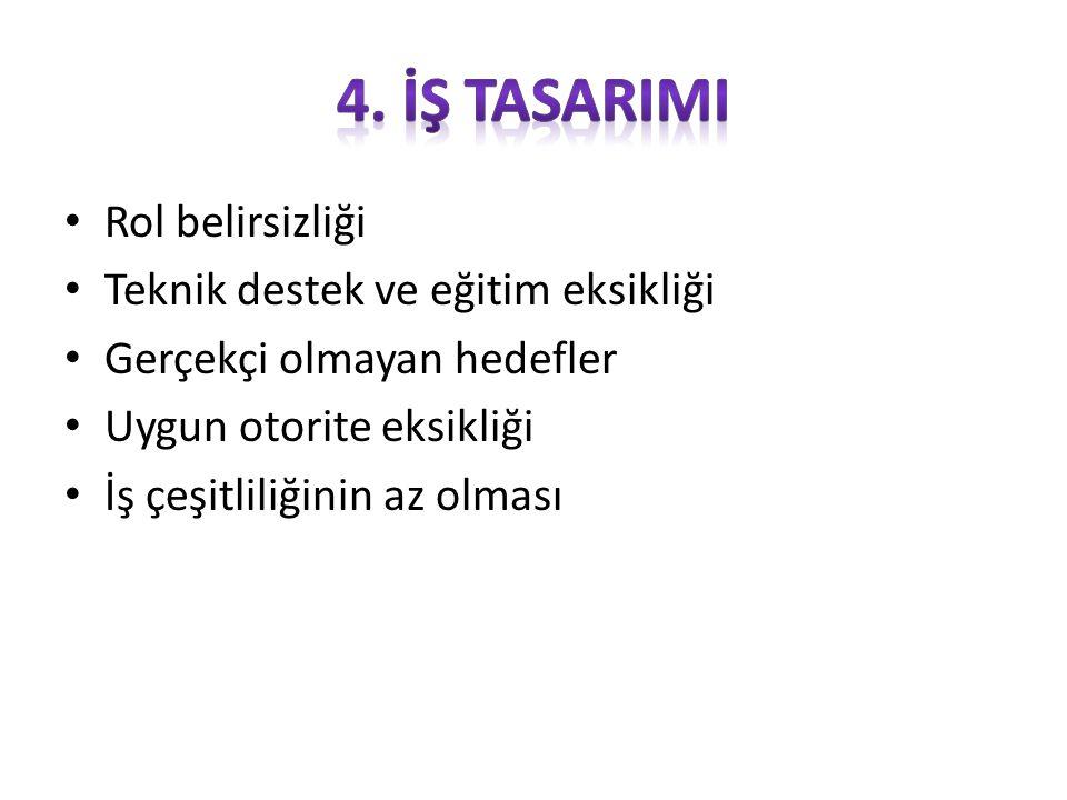 4. İŞ TASARIMI Rol belirsizliği Teknik destek ve eğitim eksikliği