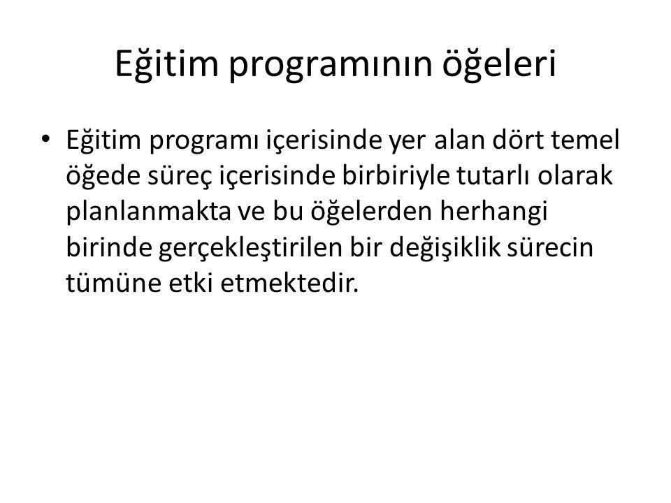 Eğitim programının öğeleri
