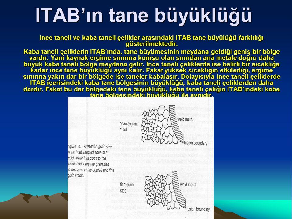 ITAB'ın tane büyüklüğü