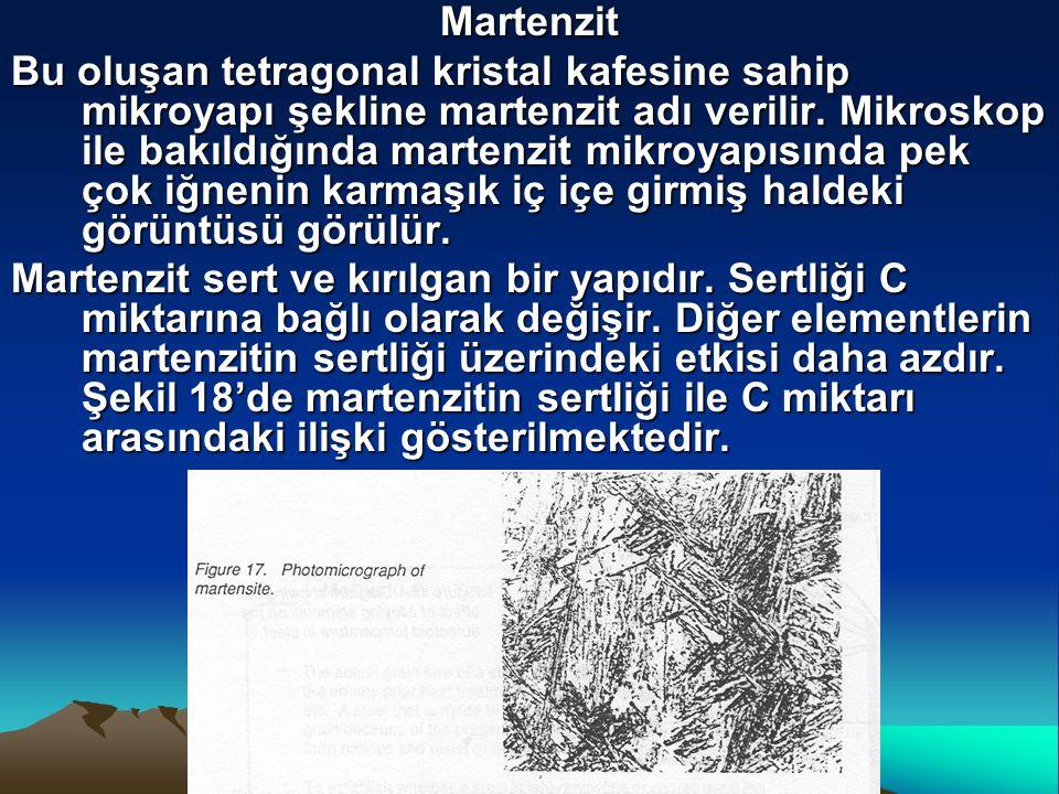 Martenzit