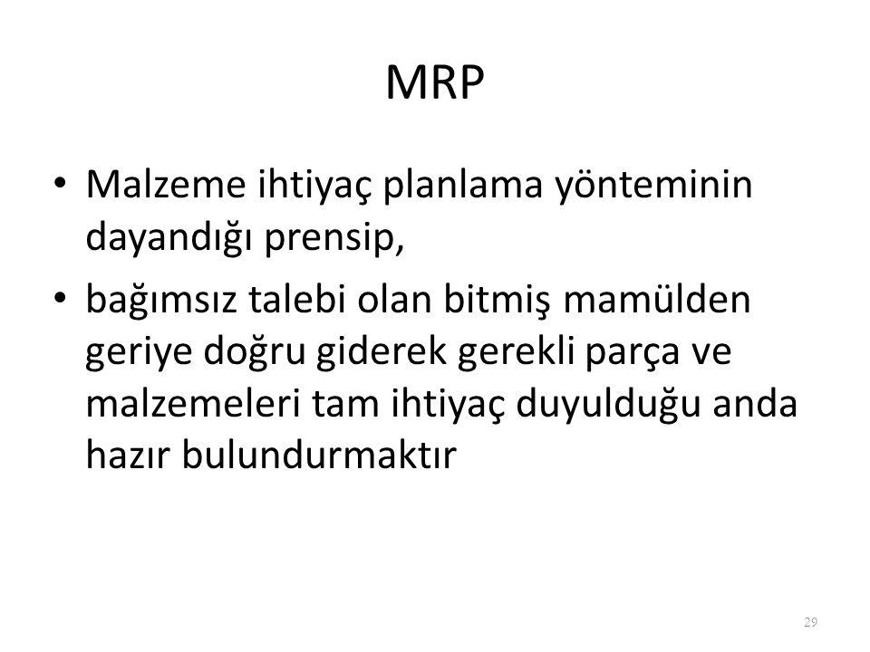 MRP Malzeme ihtiyaç planlama yönteminin dayandığı prensip,