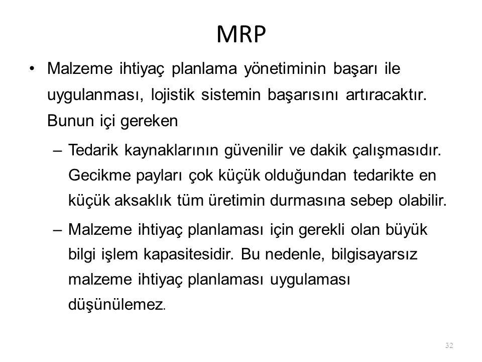 MRP Malzeme ihtiyaç planlama yönetiminin başarı ile uygulanması, lojistik sistemin başarısını artıracaktır. Bunun içi gereken.