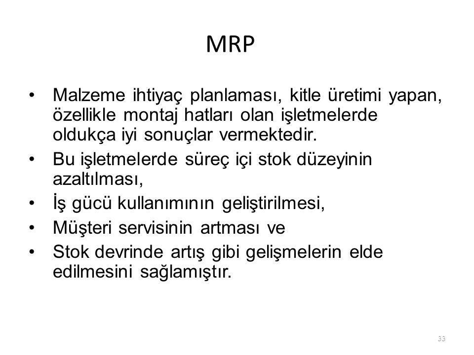 MRP Malzeme ihtiyaç planlaması, kitle üretimi yapan, özellikle montaj hatları olan işletmelerde oldukça iyi sonuçlar vermektedir.