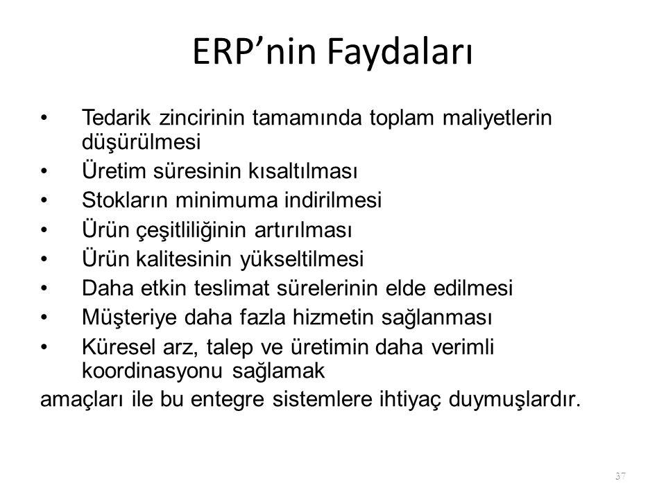 ERP'nin Faydaları Tedarik zincirinin tamamında toplam maliyetlerin düşürülmesi. Üretim süresinin kısaltılması.