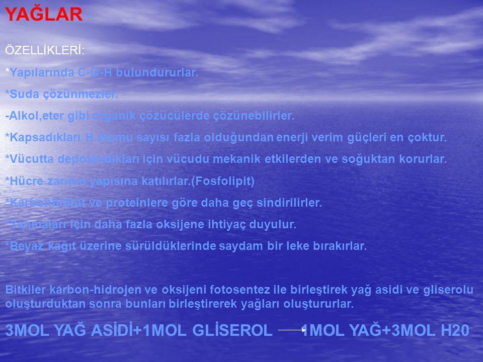 YAĞLAR 3MOL YAĞ ASİDİ+1MOL GLİSEROL 1MOL YAĞ+3MOL H20 ÖZELLİKLERİ: