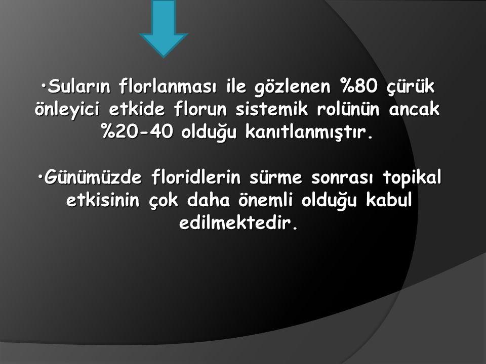 Suların florlanması ile gözlenen %80 çürük önleyici etkide florun sistemik rolünün ancak %20-40 olduğu kanıtlanmıştır.