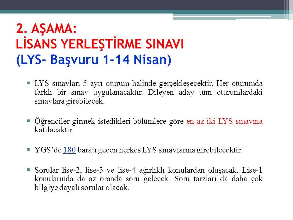 2. AŞAMA: LİSANS YERLEŞTİRME SINAVI (LYS- Başvuru 1-14 Nisan)