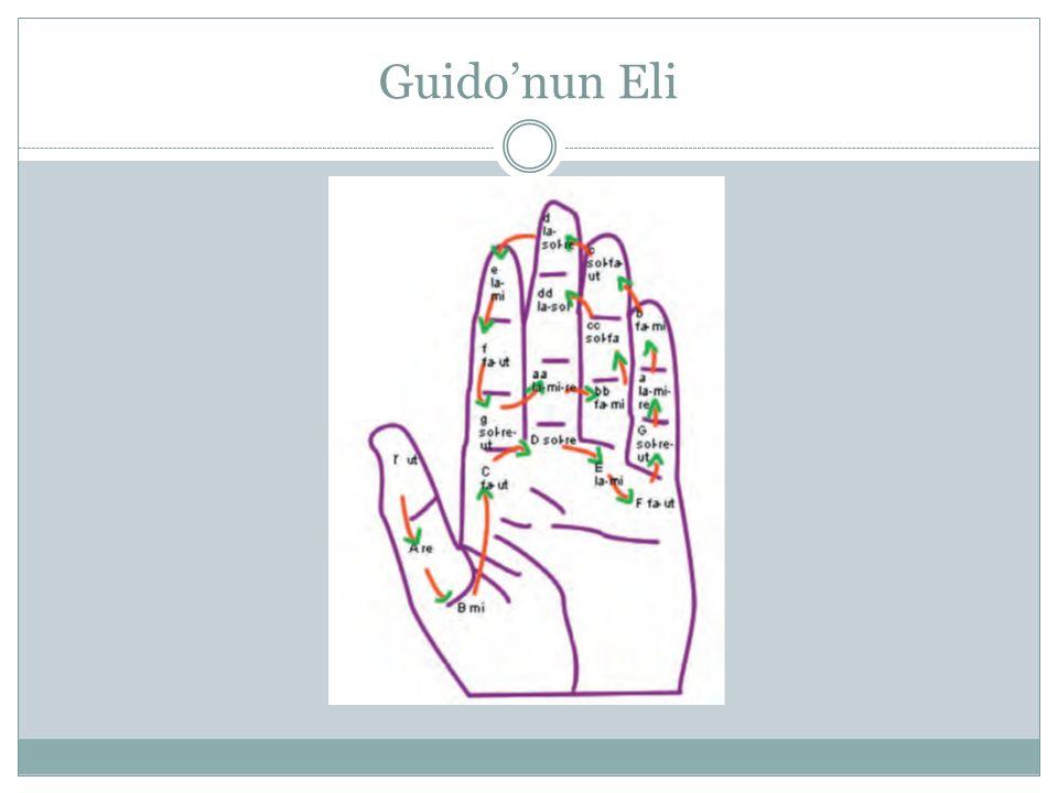 Guido'nun Eli