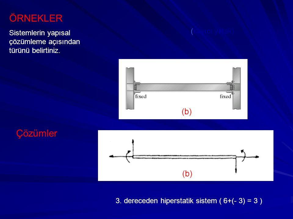 ÖRNEKLER Çözümler (b) (b)