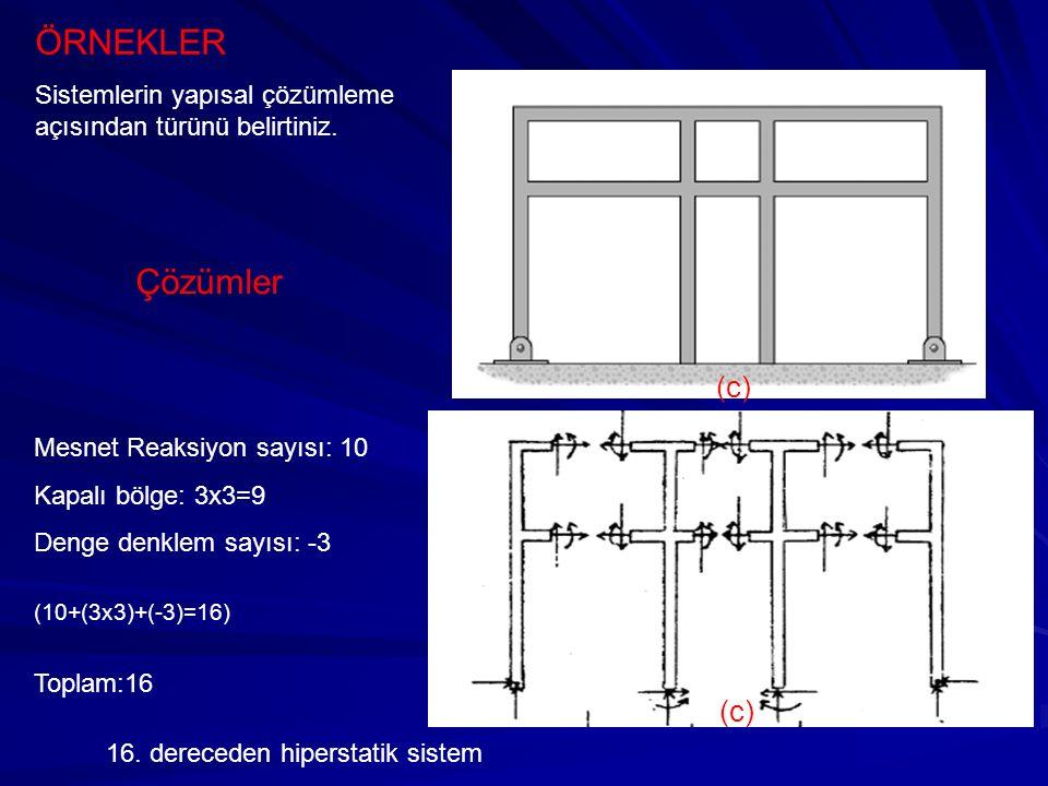 ÖRNEKLER Çözümler (c) (c)