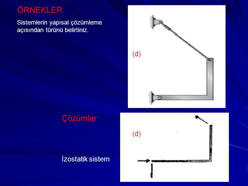 ÖRNEKLER Çözümler (d) (d) İzostatik sistem