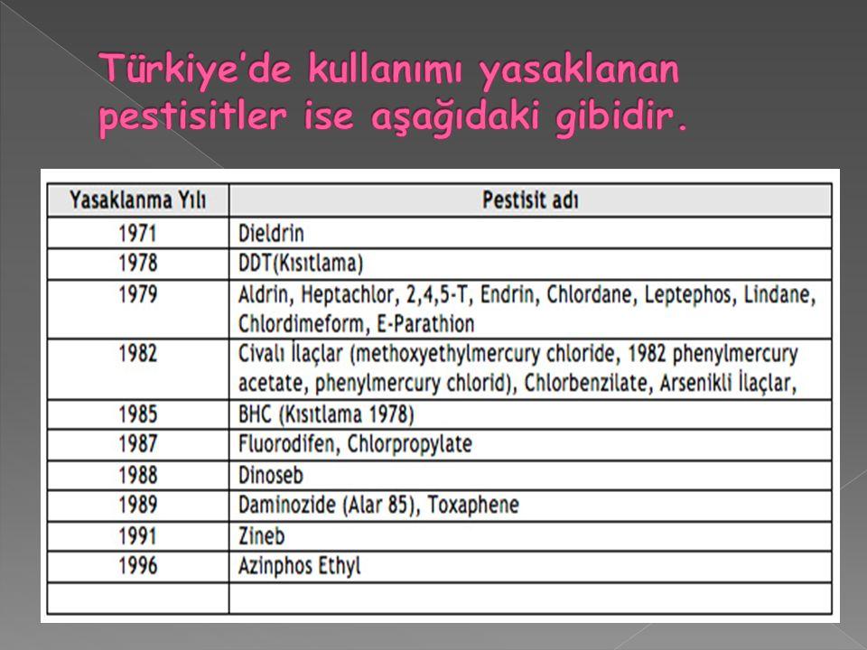 Türkiye'de kullanımı yasaklanan pestisitler ise aşağıdaki gibidir.