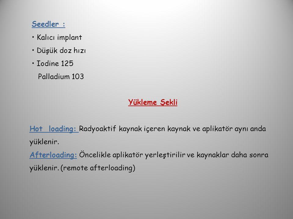 Seedler : • Kalıcı implant. • Düşük doz hızı. • Iodine 125. Palladium 103. Yükleme Şekli.
