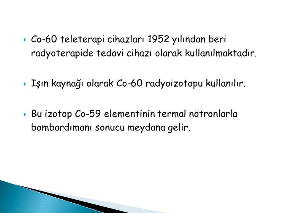 Co-60 teleterapi cihazları 1952 yılından beri radyoterapide tedavi cihazı olarak kullanılmaktadır.