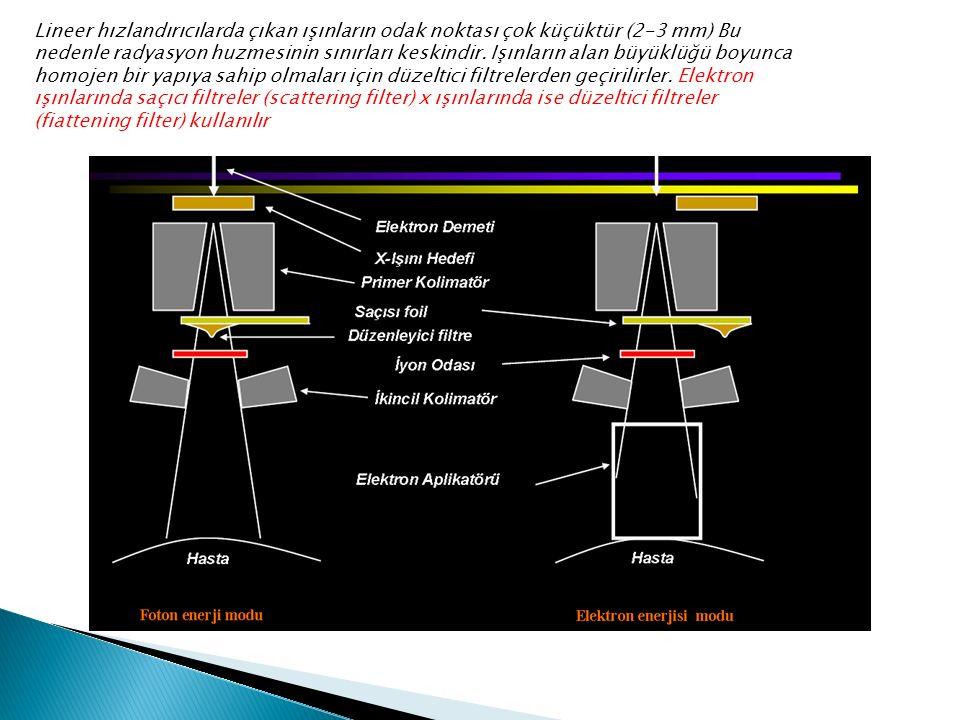 Lineer hızlandırıcılarda çıkan ışınların odak noktası çok küçüktür (2-3 mm) Bu nedenle radyasyon huzmesinin sınırları keskindir.