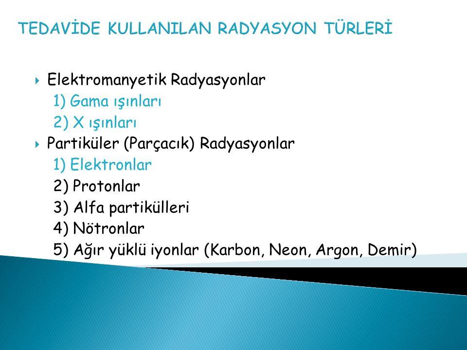 TEDAVİDE KULLANILAN RADYASYON TÜRLERİ