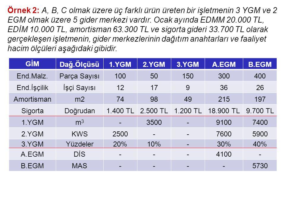 Örnek 2: A, B, C olmak üzere üç farklı ürün üreten bir işletmenin 3 YGM ve 2 EGM olmak üzere 5 gider merkezi vardır. Ocak ayında EDMM 20.000 TL, EDİM 10.000 TL, amortisman 63.300 TL ve sigorta gideri 33.700 TL olarak gerçekleşen işletmenin, gider merkezlerinin dağıtım anahtarları ve faaliyet hacim ölçüleri aşağıdaki gibidir.
