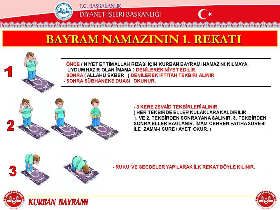 BAYRAM NAMAZININ 1. REKATI