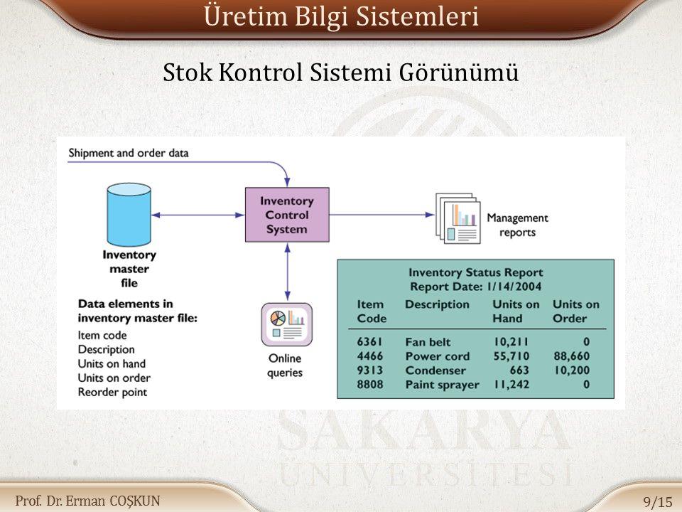 Üretim Bilgi Sistemleri