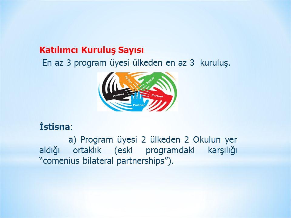 Katılımcı Kuruluş Sayısı En az 3 program üyesi ülkeden en az 3 kuruluş
