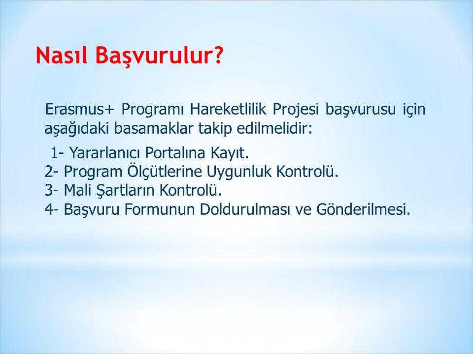 Nasıl Başvurulur Erasmus+ Programı Hareketlilik Projesi başvurusu için aşağıdaki basamaklar takip edilmelidir: