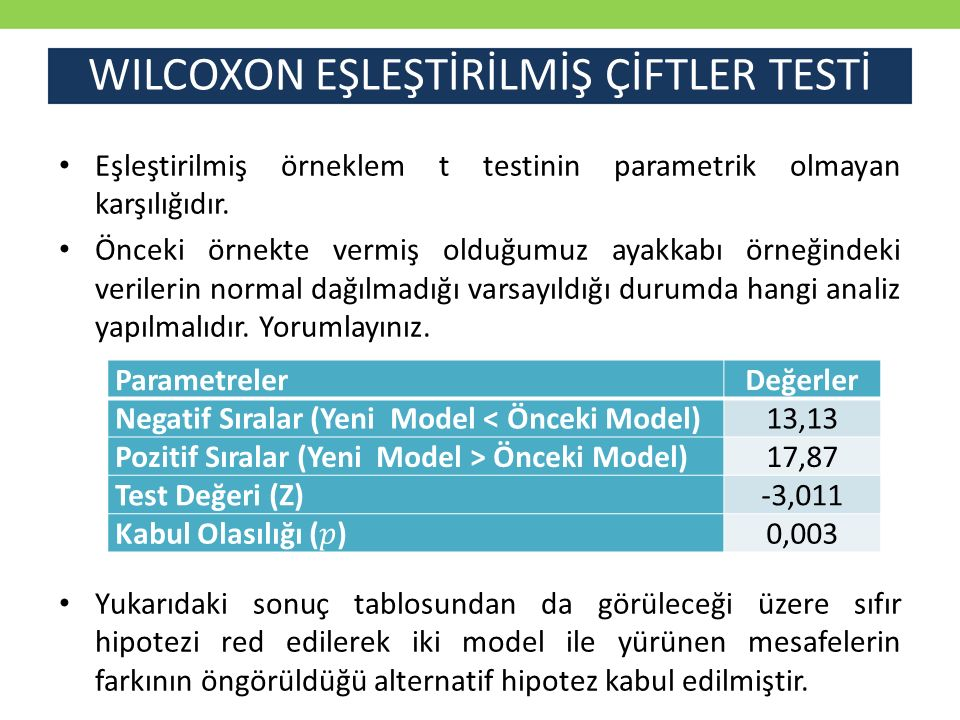 WILCOXON EŞLEŞTİRİLMİŞ ÇİFTLER TESTİ