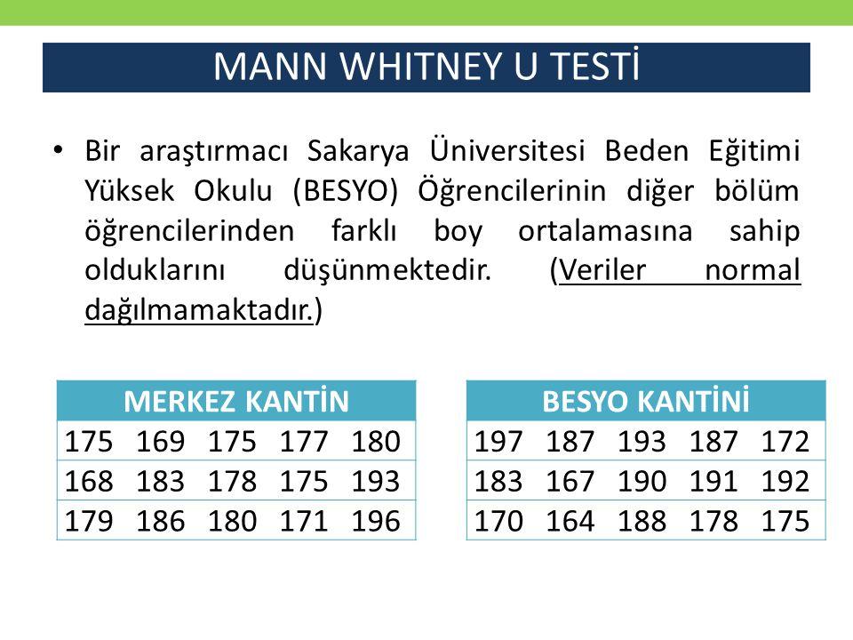 MANN WHITNEY U TESTİ