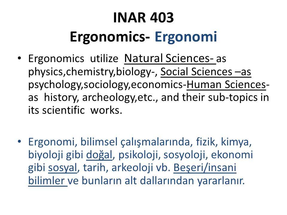 INAR 403 Ergonomics- Ergonomi