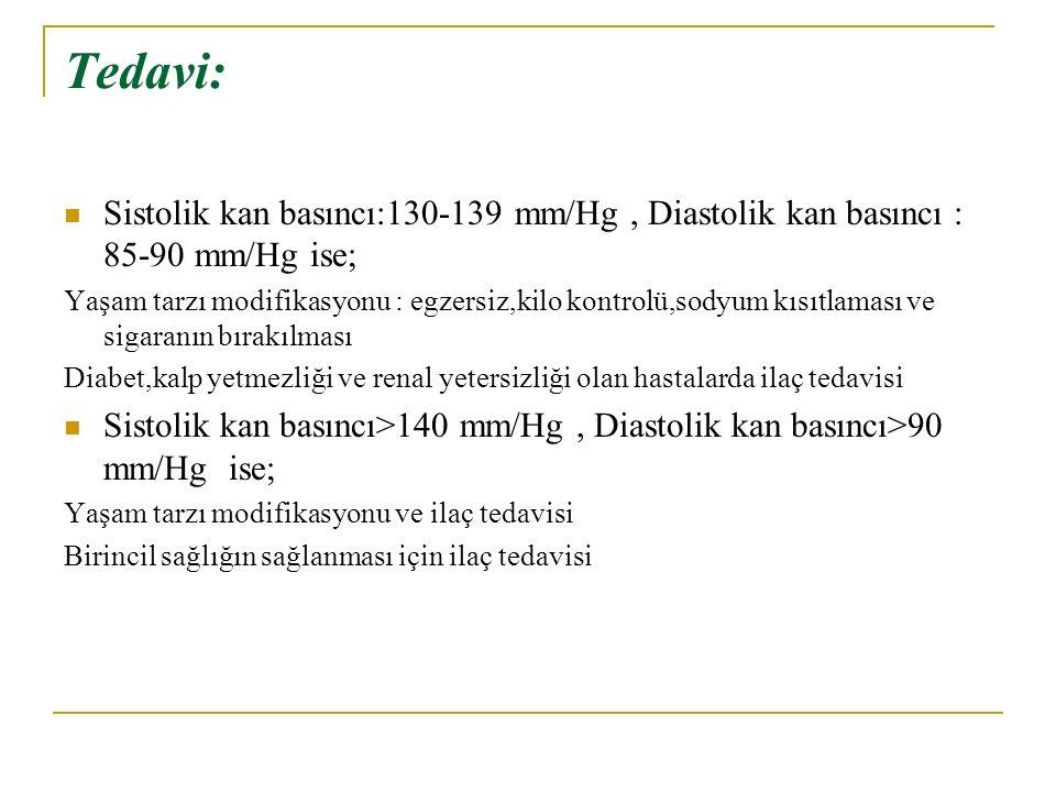 Tedavi: Sistolik kan basıncı:130-139 mm/Hg , Diastolik kan basıncı : 85-90 mm/Hg ise;