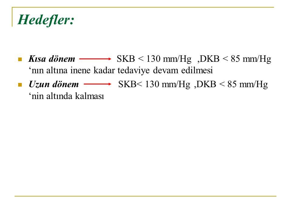 Hedefler: Kısa dönem SKB < 130 mm/Hg ,DKB < 85 mm/Hg 'nın altına inene kadar tedaviye devam edilmesi.