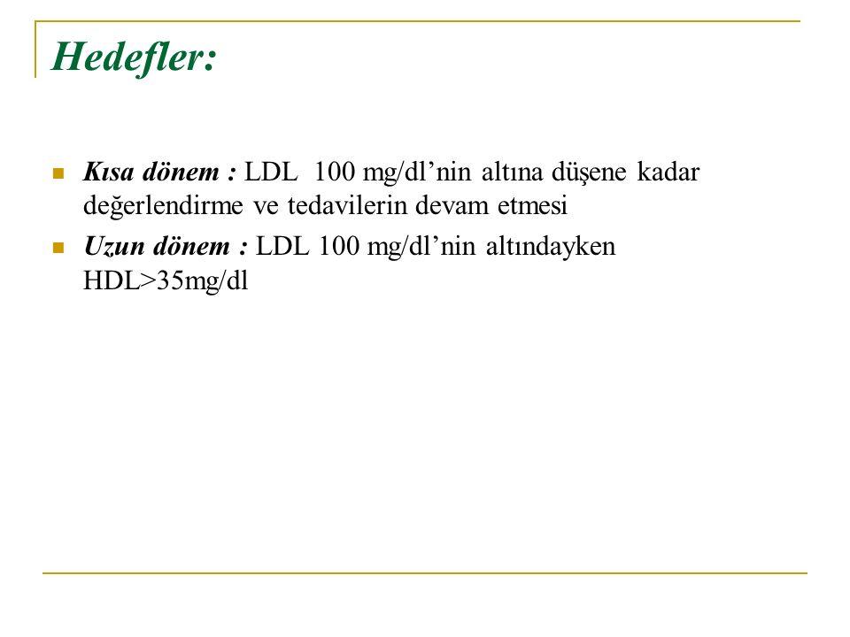 Hedefler: Kısa dönem : LDL 100 mg/dl'nin altına düşene kadar değerlendirme ve tedavilerin devam etmesi.