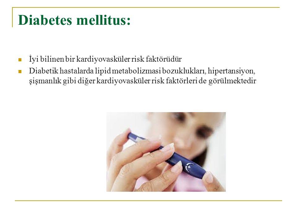 Diabetes mellitus: İyi bilinen bir kardiyovasküler risk faktörüdür
