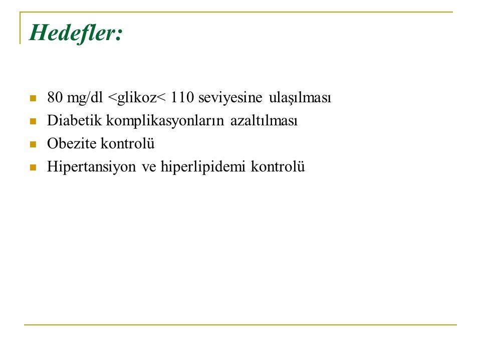 Hedefler: 80 mg/dl <glikoz< 110 seviyesine ulaşılması