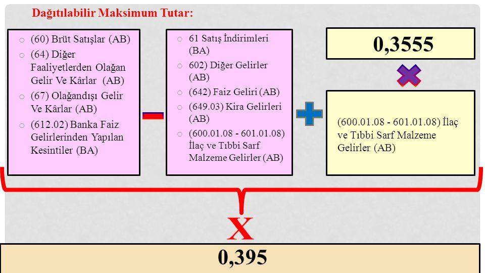 0,3555 0,395 Dağıtılabilir Maksimum Tutar: (60) Brüt Satışlar (AB)