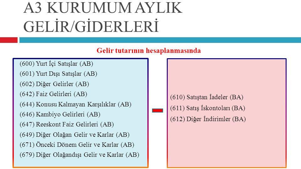 A3 KURUMUM AYLIK GELİR/GİDERLERİ