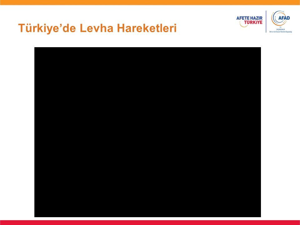 Türkiye'de Levha Hareketleri