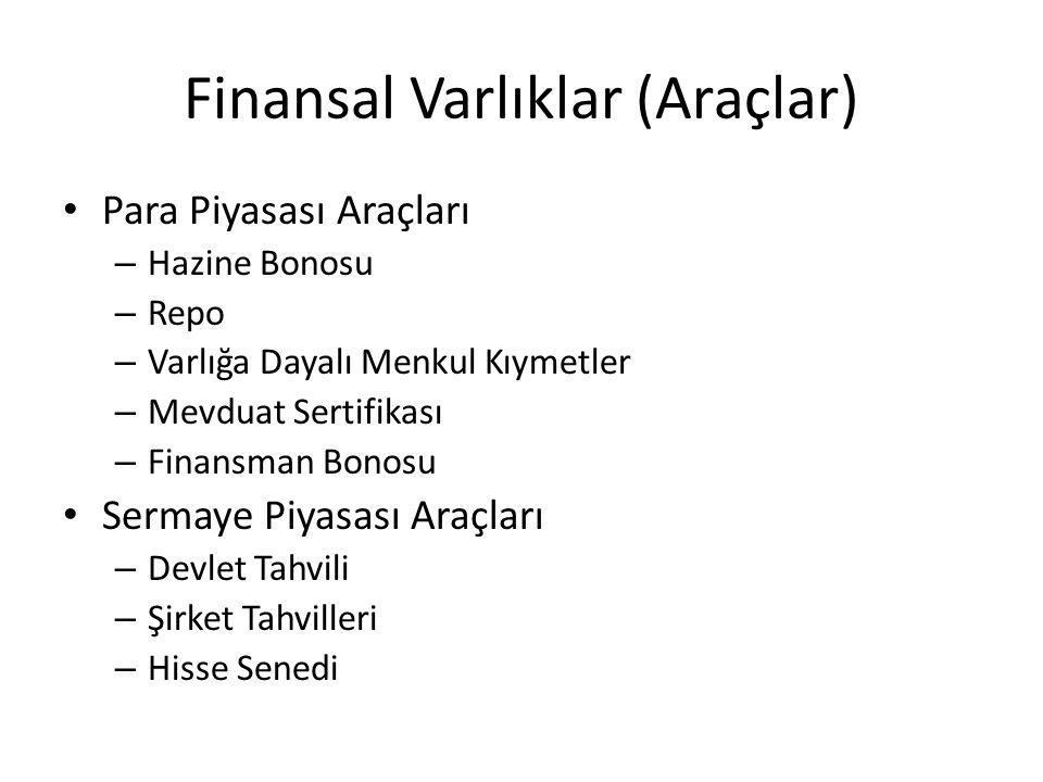 Finansal Varlıklar (Araçlar)