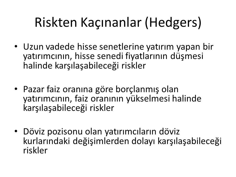 Riskten Kaçınanlar (Hedgers)