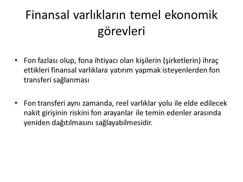 Finansal varlıkların temel ekonomik görevleri